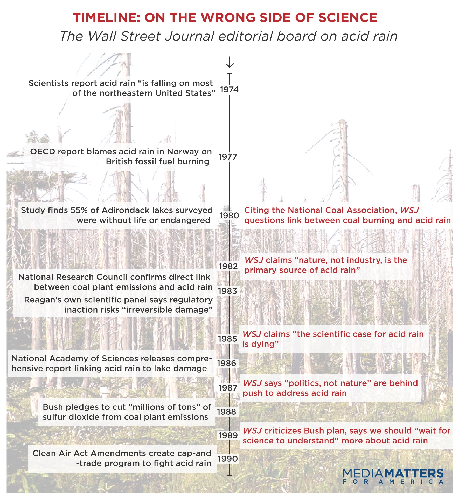 looking back at the wall street journal s coal op ads desmogblog